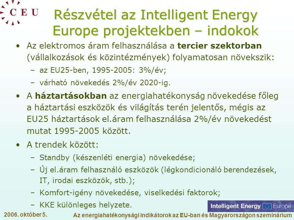Részvétel az Intelligent Energy Europe projektekben – indokok