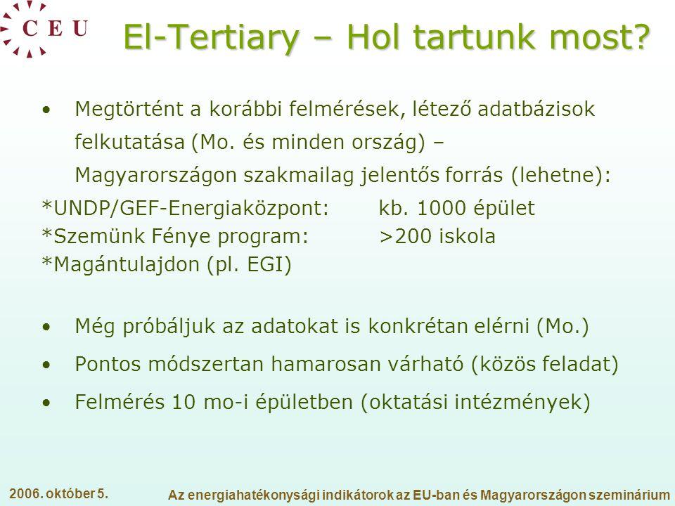 El-Tertiary – Hol tartunk most