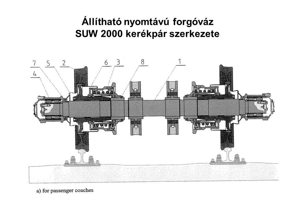 Állítható nyomtávú forgóváz SUW 2000 kerékpár szerkezete