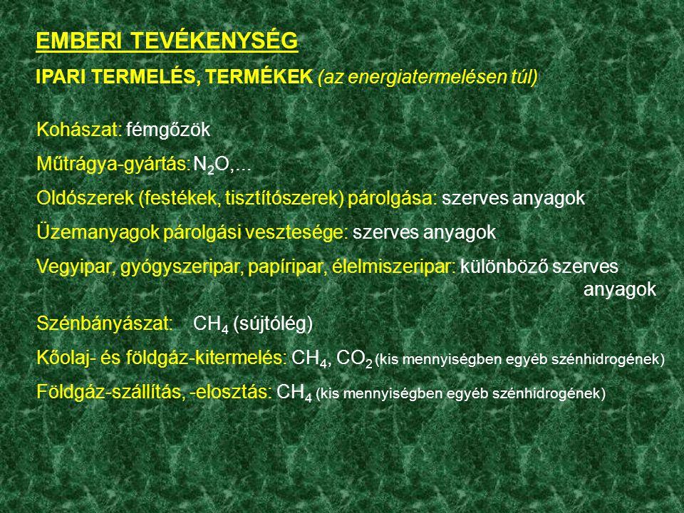 EMBERI TEVÉKENYSÉG IPARI TERMELÉS, TERMÉKEK (az energiatermelésen túl)
