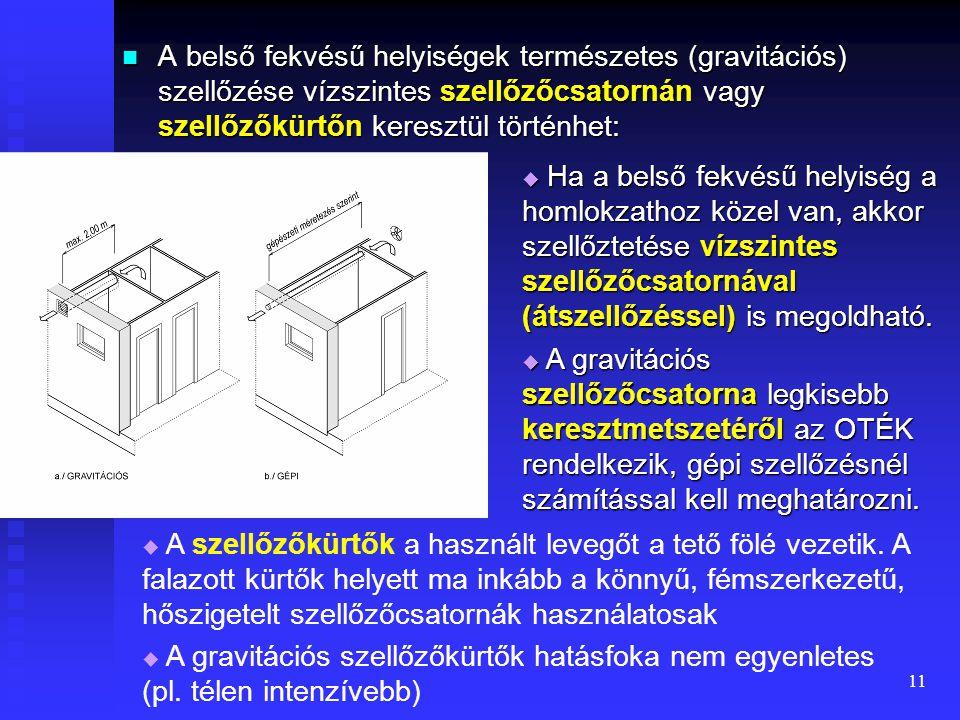 A belső fekvésű helyiségek természetes (gravitációs) szellőzése vízszintes szellőzőcsatornán vagy szellőzőkürtőn keresztül történhet: