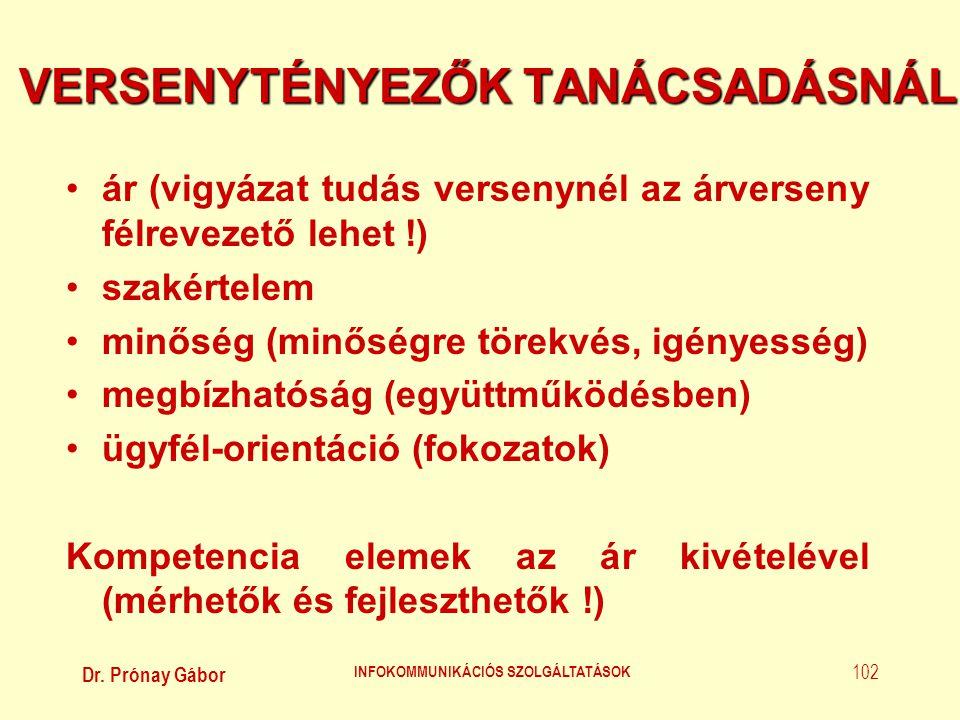 VERSENYTÉNYEZŐK TANÁCSADÁSNÁL