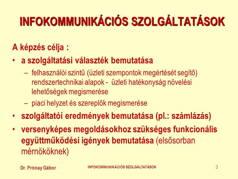 INFOKOMMUNIKÁCIÓS SZOLGÁLTATÁSOK