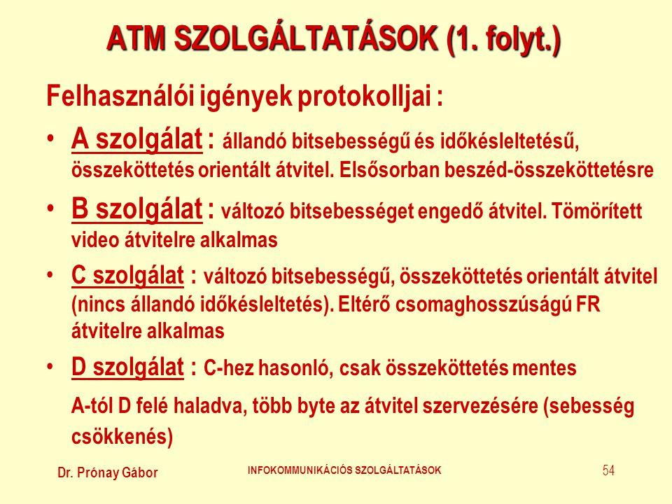 ATM SZOLGÁLTATÁSOK (1. folyt.)