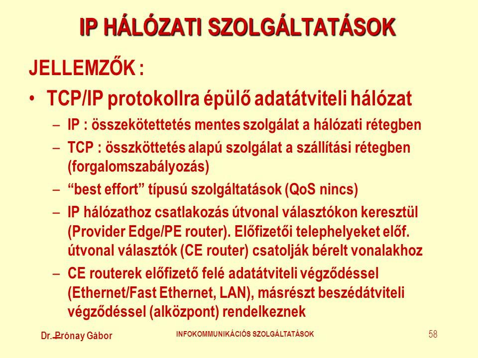 IP HÁLÓZATI SZOLGÁLTATÁSOK
