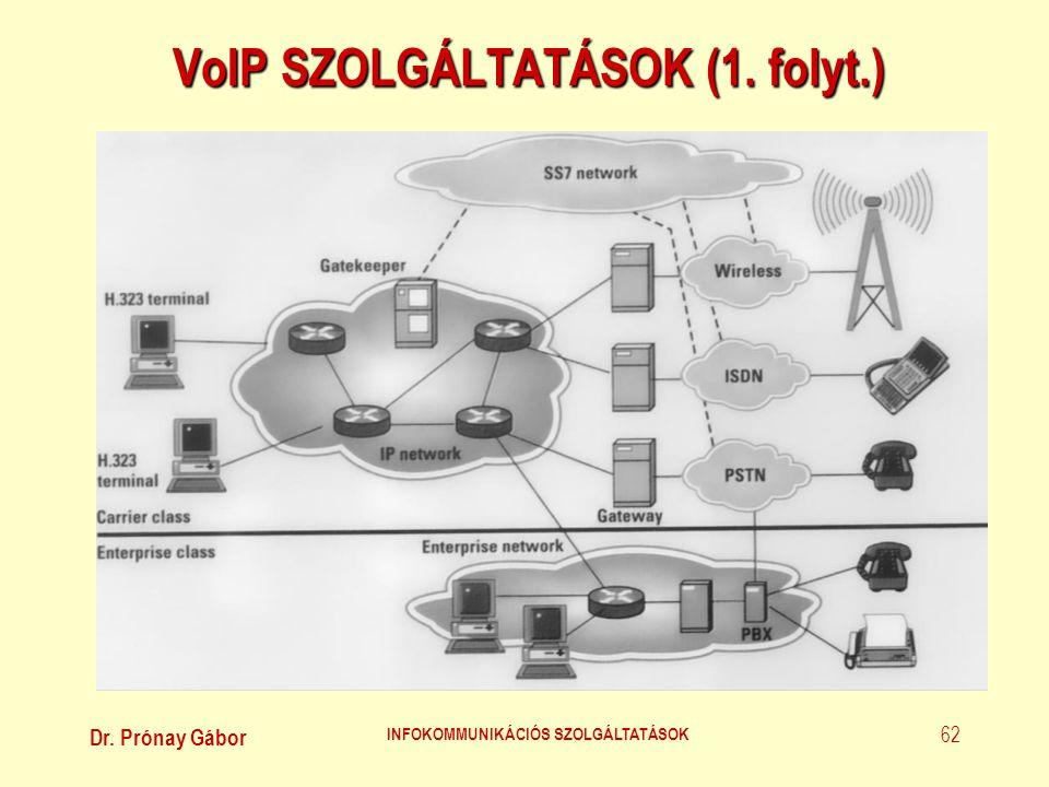 VoIP SZOLGÁLTATÁSOK (1. folyt.)