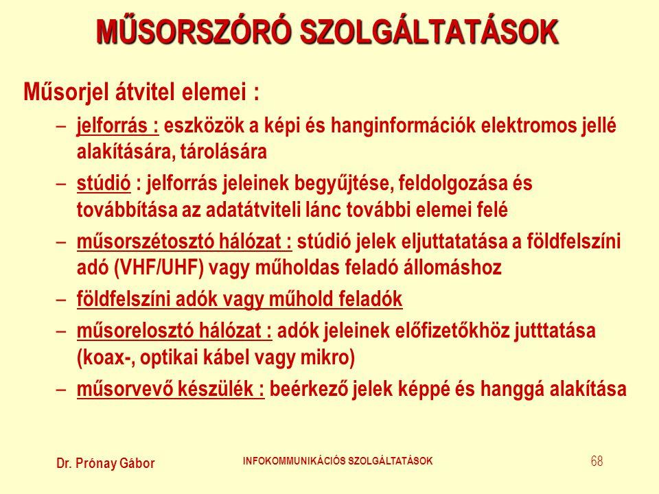 MŰSORSZÓRÓ SZOLGÁLTATÁSOK