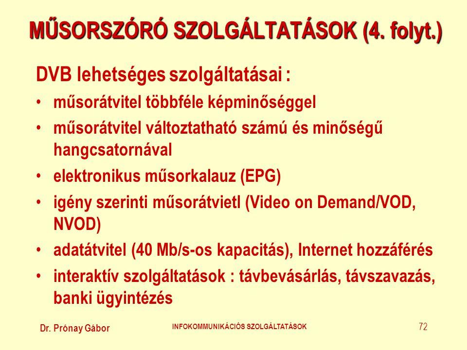 MŰSORSZÓRÓ SZOLGÁLTATÁSOK (4. folyt.)