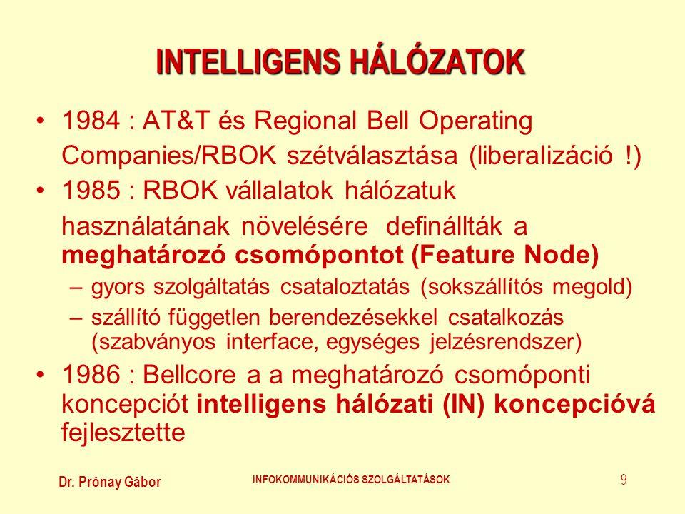 INTELLIGENS HÁLÓZATOK