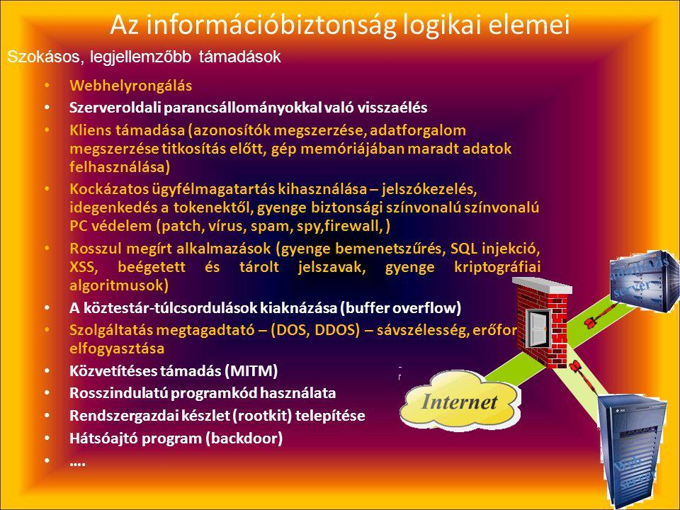 Az információbiztonság logikai elemei