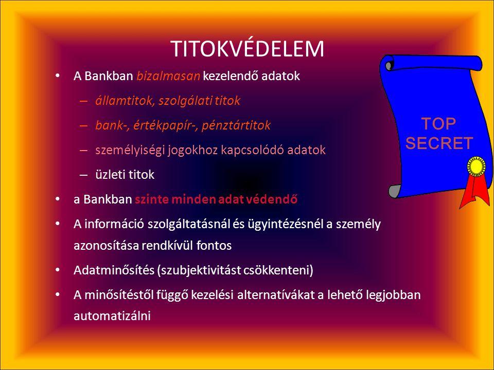 TITOKVÉDELEM TOP SECRET A Bankban bizalmasan kezelendő adatok