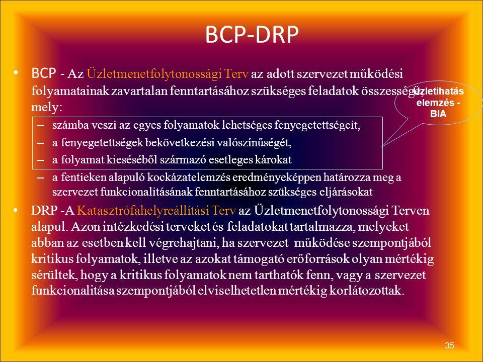 Üzletihatás elemzés -BIA
