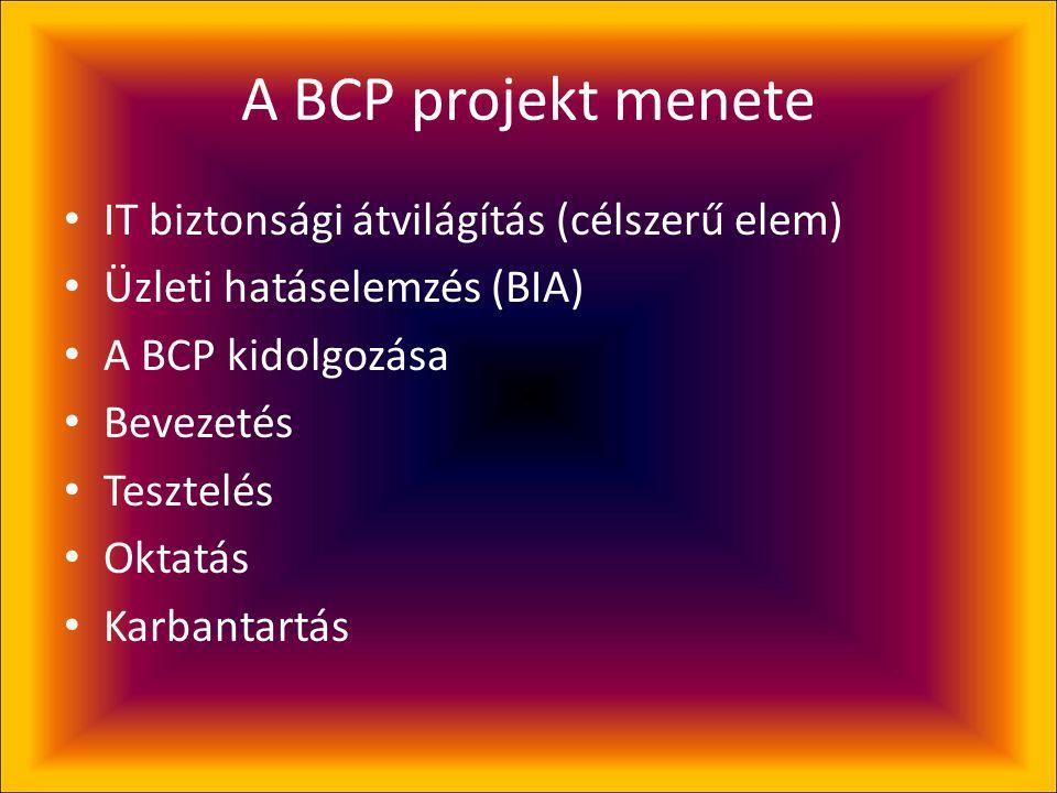 A BCP projekt menete IT biztonsági átvilágítás (célszerű elem)