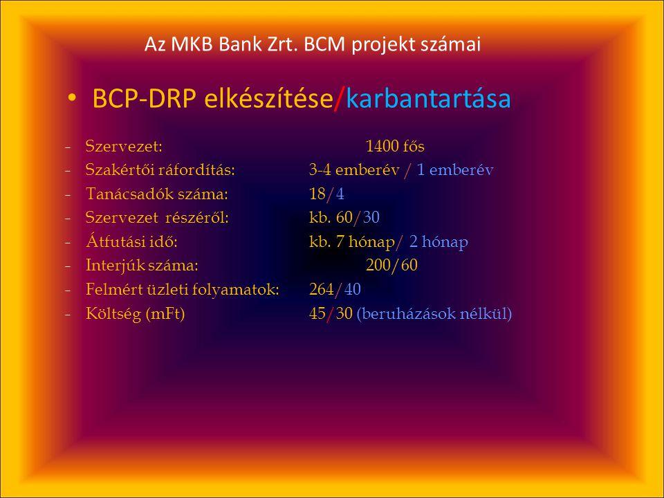 Az MKB Bank Zrt. BCM projekt számai