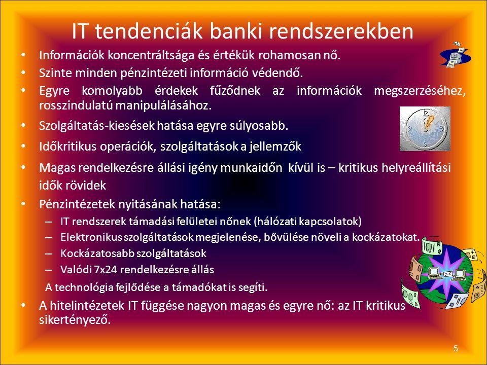 IT tendenciák banki rendszerekben