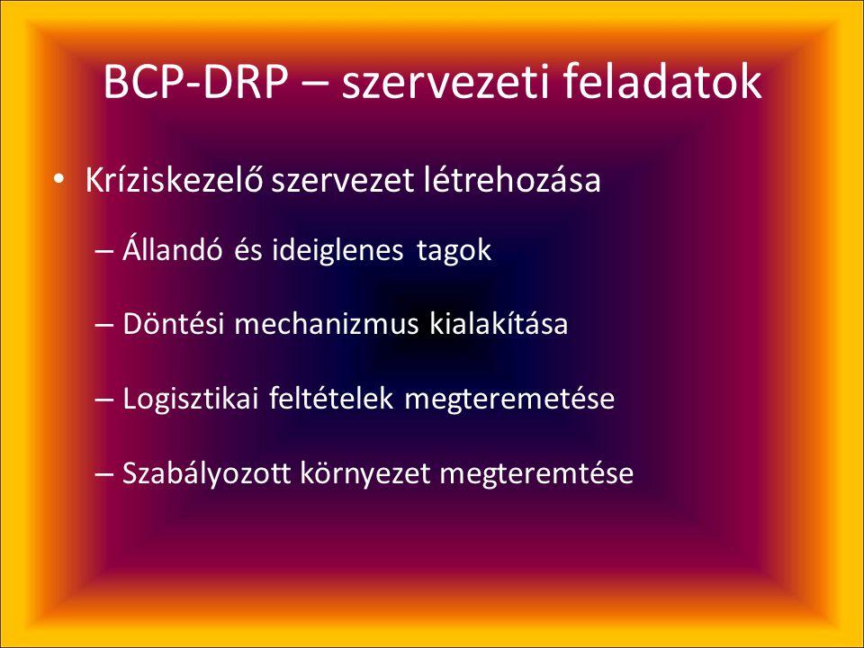 BCP-DRP – szervezeti feladatok