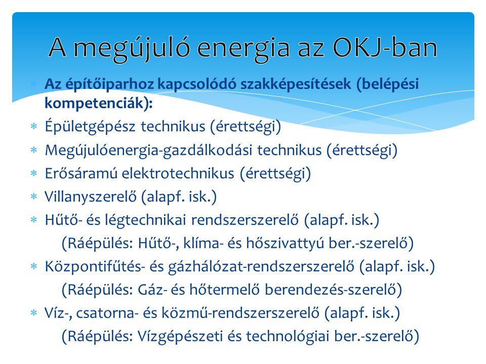 A megújuló energia az OKJ-ban