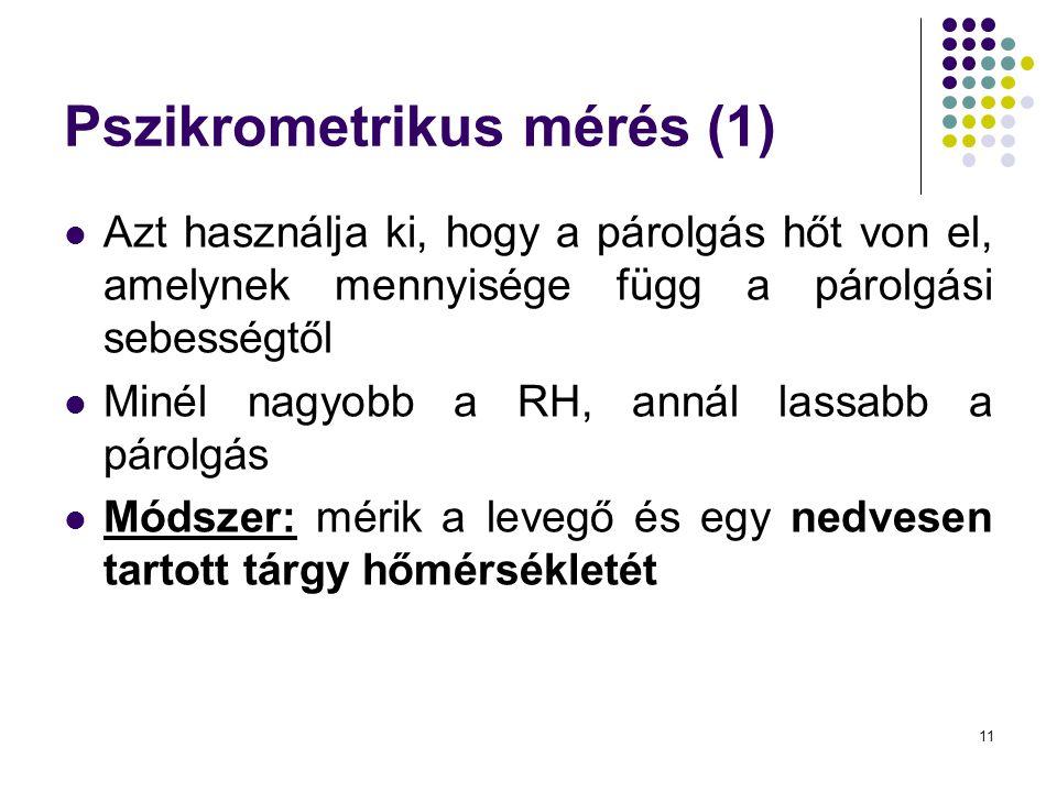 Pszikrometrikus mérés (1)
