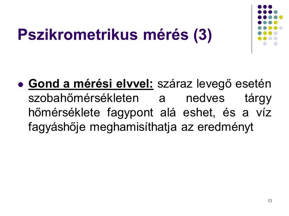 Pszikrometrikus mérés (3)
