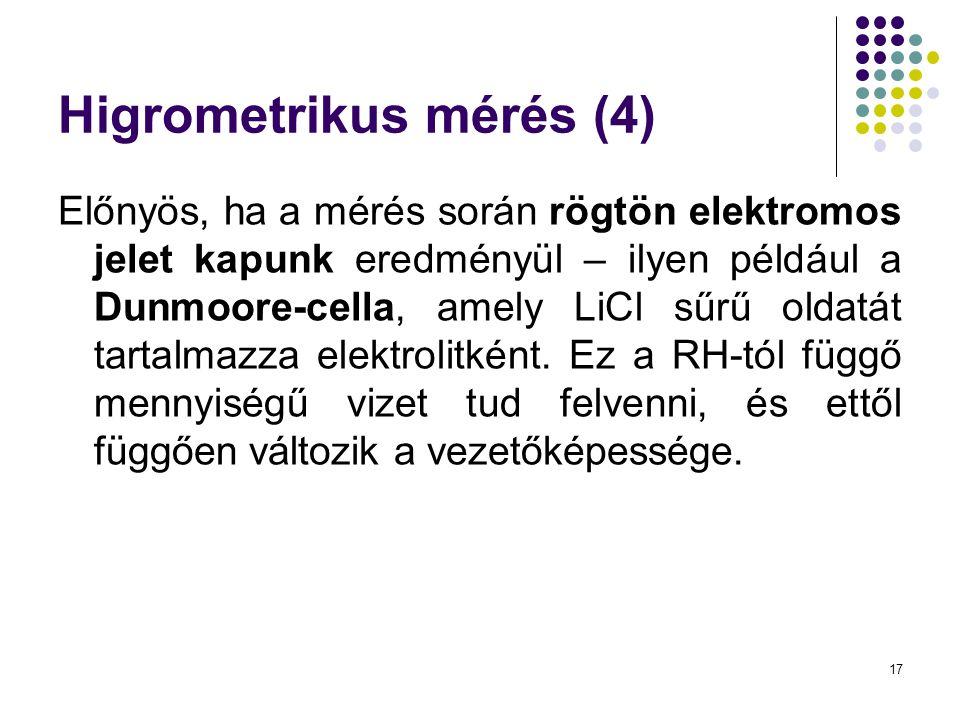 Higrometrikus mérés (4)