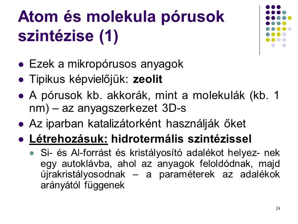 Atom és molekula pórusok szintézise (1)