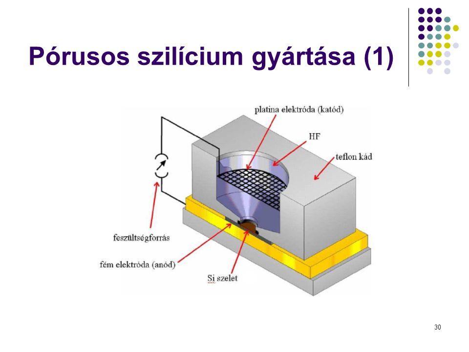 Pórusos szilícium gyártása (1)