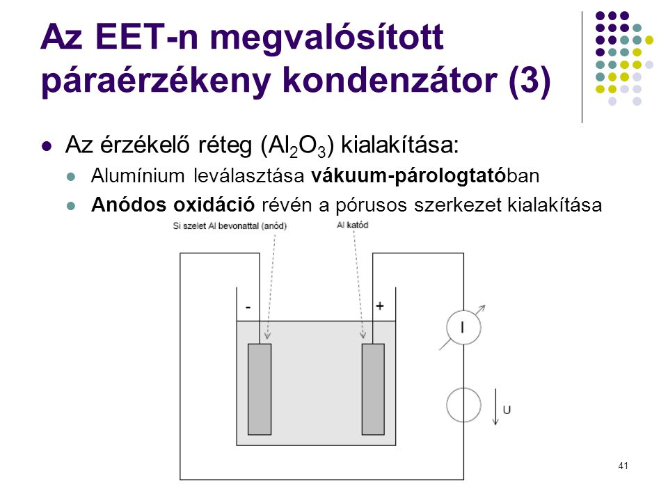 Az EET-n megvalósított páraérzékeny kondenzátor (3)