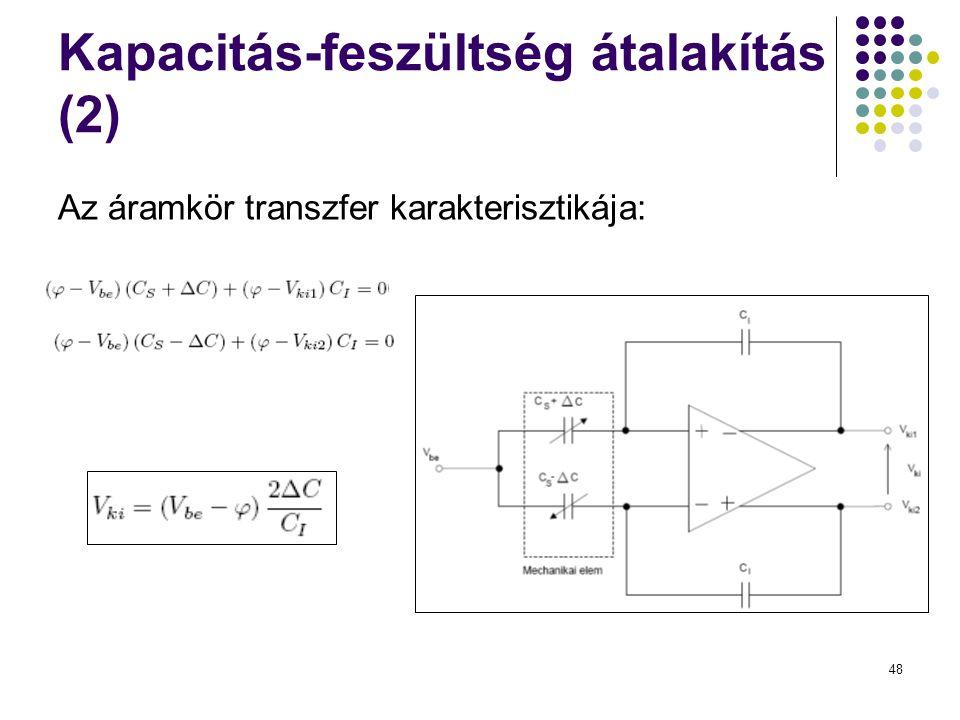 Kapacitás-feszültség átalakítás (2)