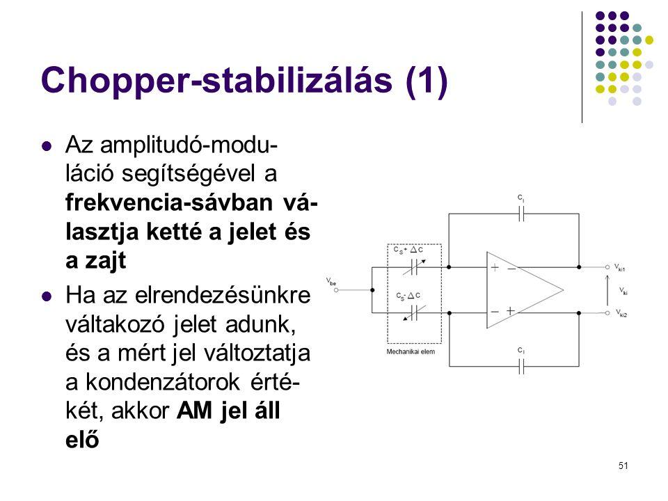 Chopper-stabilizálás (1)