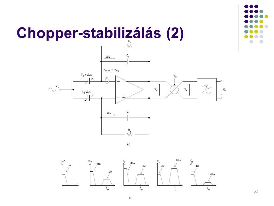 Chopper-stabilizálás (2)