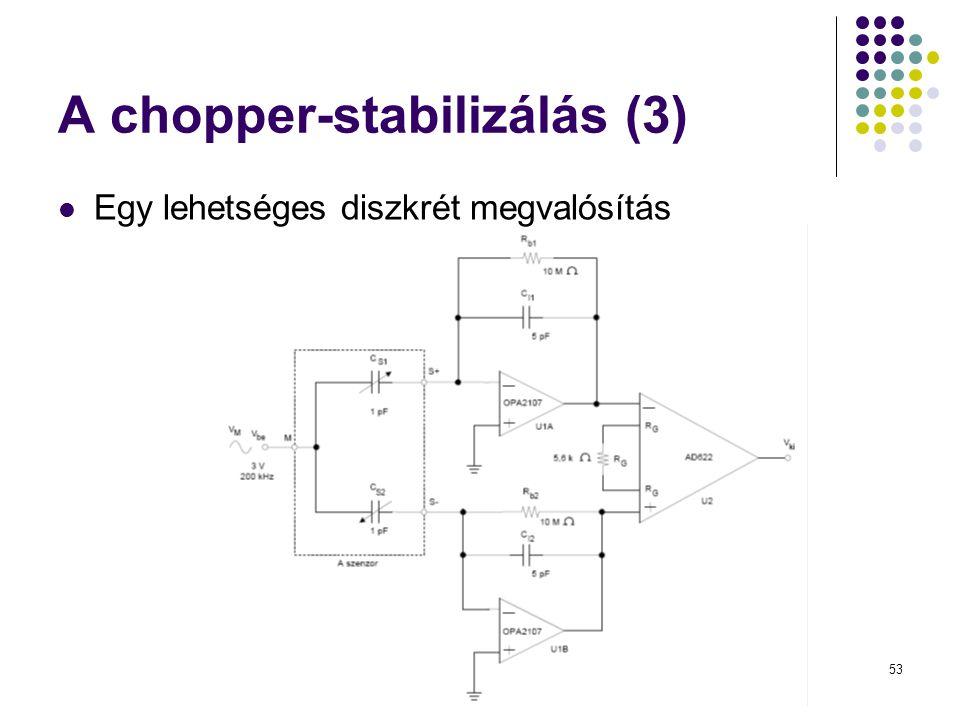 A chopper-stabilizálás (3)