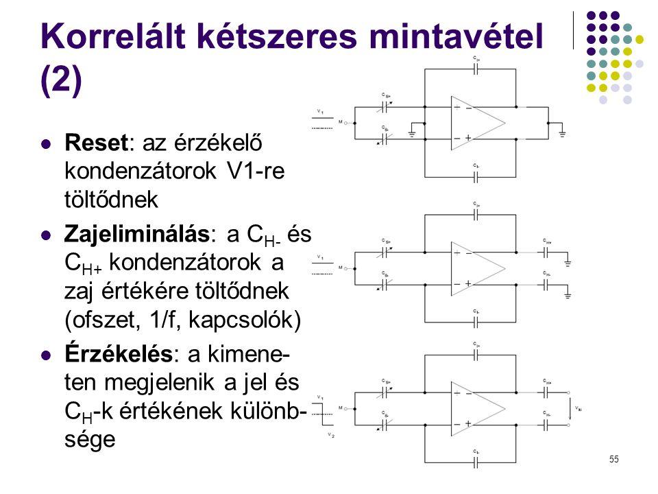 Korrelált kétszeres mintavétel (2)