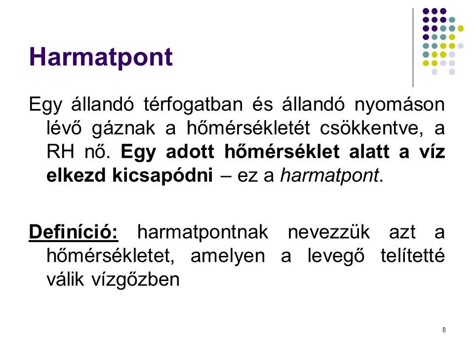 Harmatpont