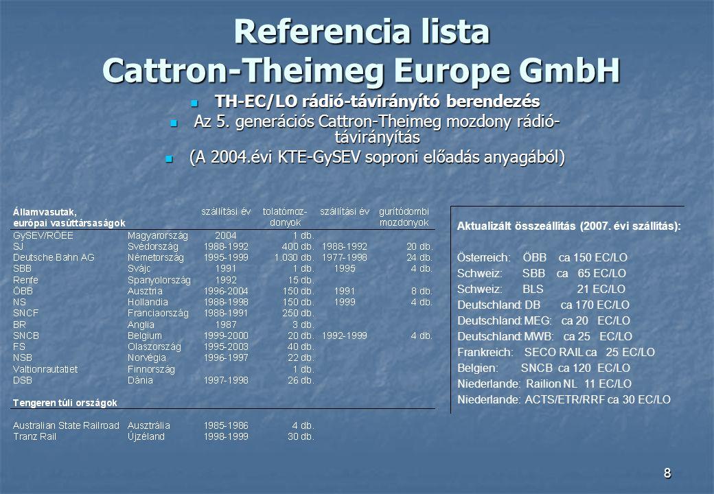 Referencia lista Cattron-Theimeg Europe GmbH