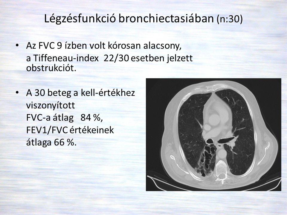 Légzésfunkció bronchiectasiában (n:30)