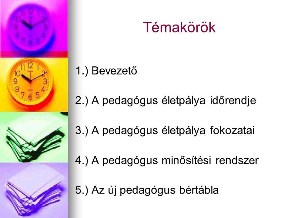 Témakörök 1.) Bevezető 2.) A pedagógus életpálya időrendje