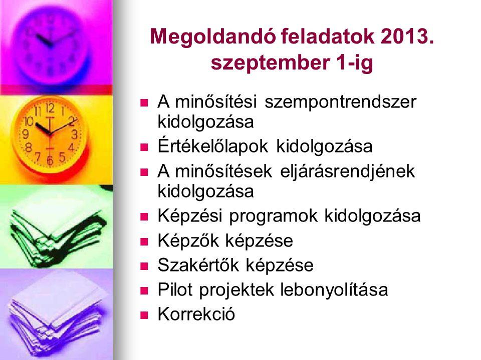 Megoldandó feladatok 2013. szeptember 1-ig