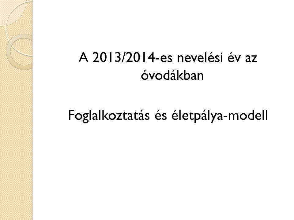 A 2013/2014-es nevelési év az óvodákban