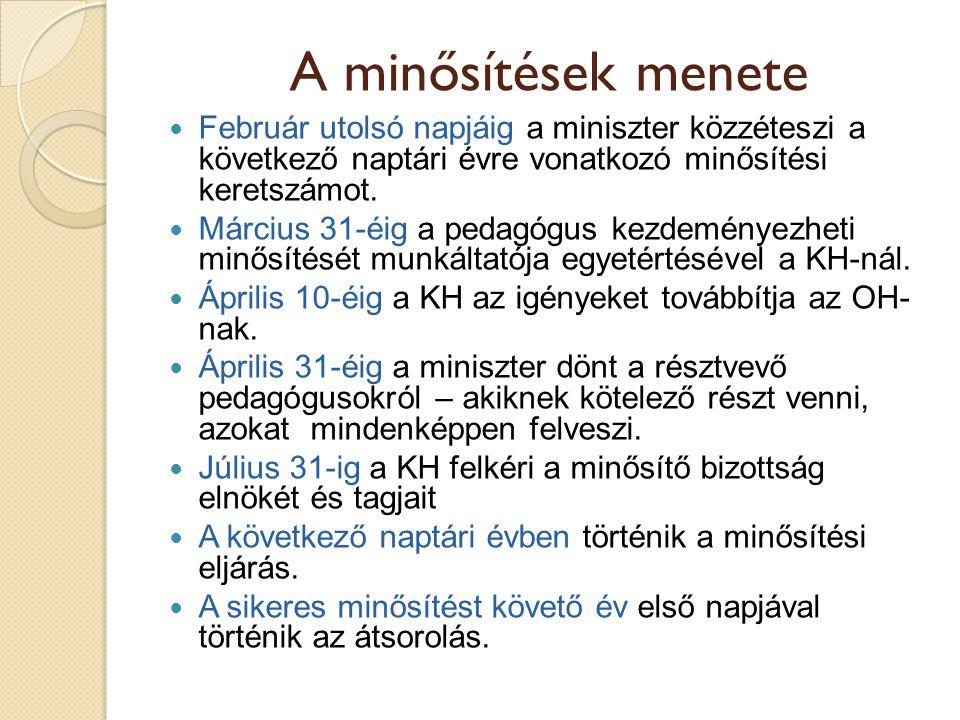 A minősítések menete Február utolsó napjáig a miniszter közzéteszi a következő naptári évre vonatkozó minősítési keretszámot.
