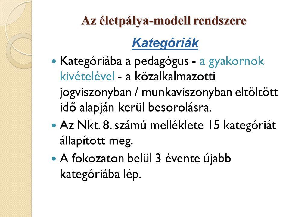 Az életpálya-modell rendszere