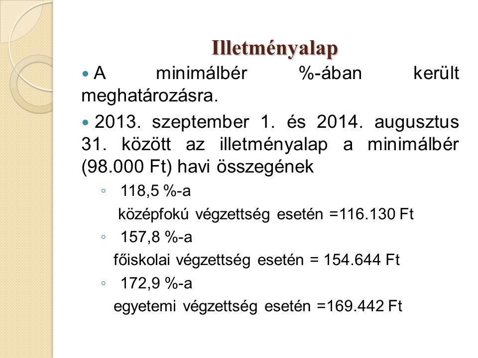 Illetményalap A minimálbér %-ában került meghatározásra.