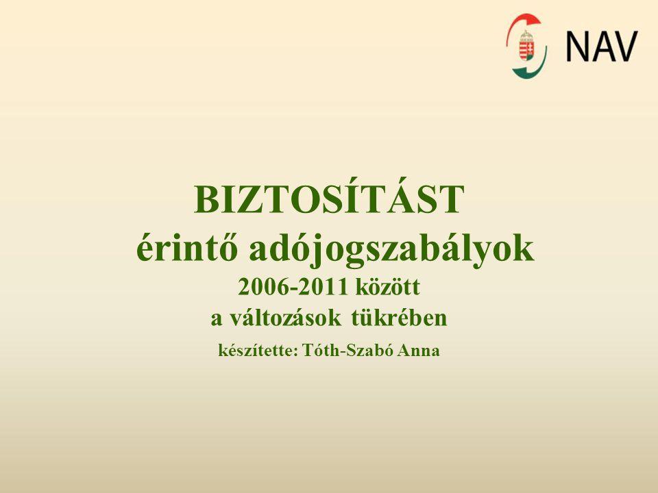 BIZTOSÍTÁST érintő adójogszabályok 2006-2011 között a változások tükrében készítette: Tóth-Szabó Anna