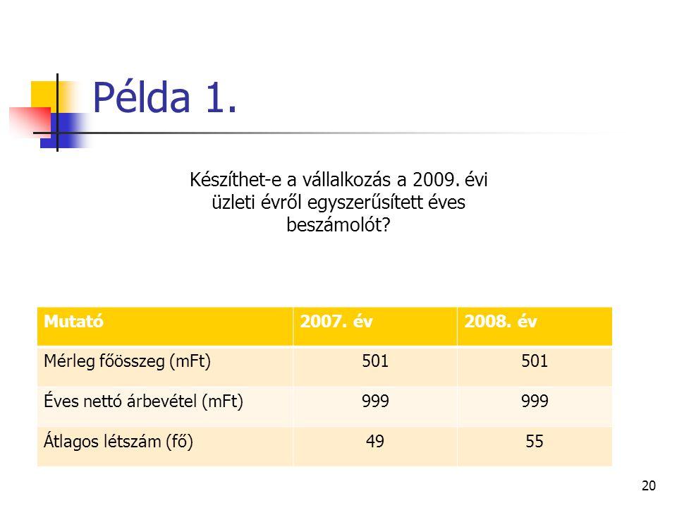 Példa 1. Készíthet-e a vállalkozás a 2009. évi üzleti évről egyszerűsített éves beszámolót Mutató.