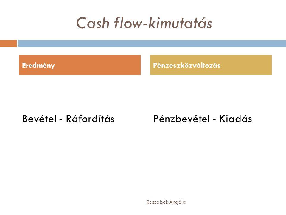 Cash flow-kimutatás Bevétel - Ráfordítás Pénzbevétel - Kiadás Eredmény