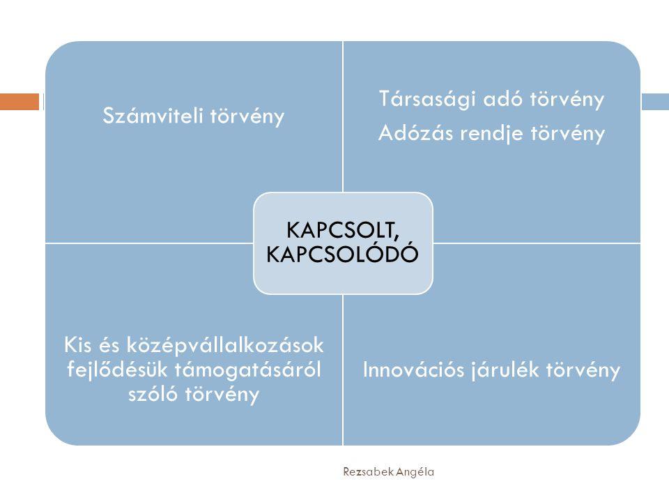 Rezsabek Angéla KAPCSOLT, KAPCSOLÓDÓ Számviteli törvény
