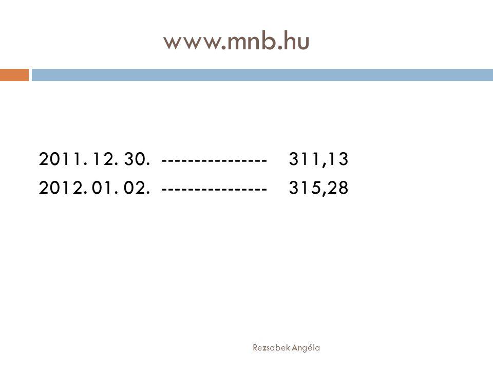 www.mnb.hu 2011. 12. 30. ---------------- 311,13 2012.