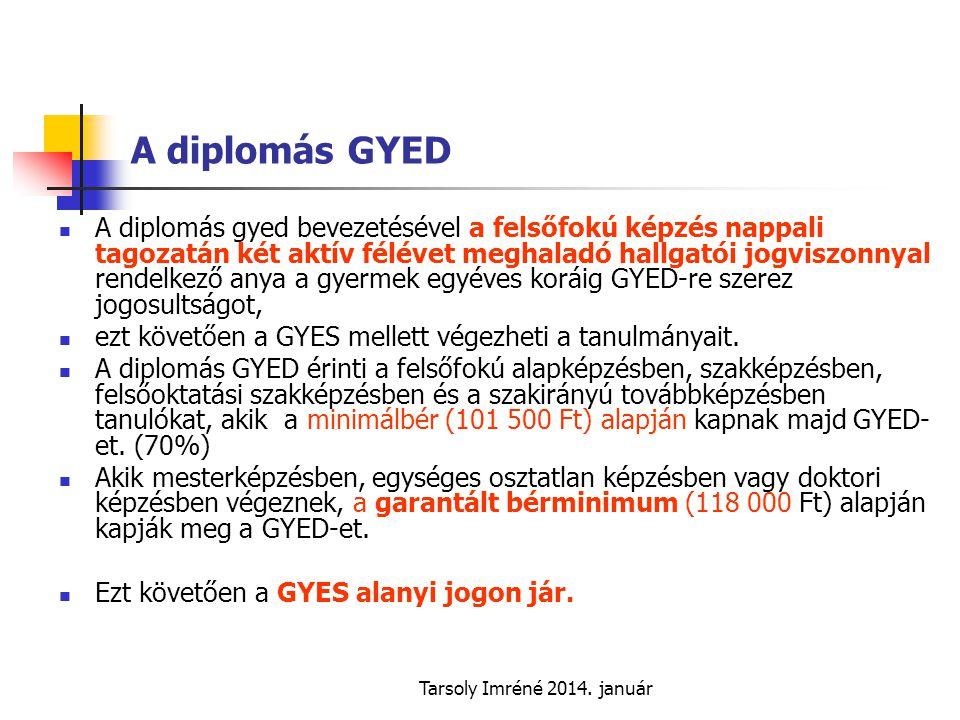 A diplomás GYED