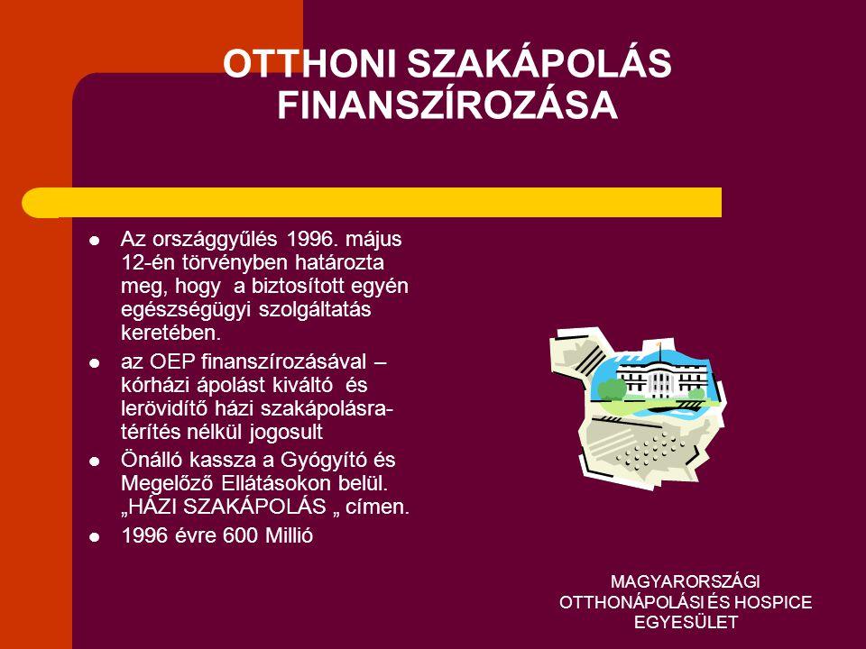 OTTHONI SZAKÁPOLÁS FINANSZÍROZÁSA