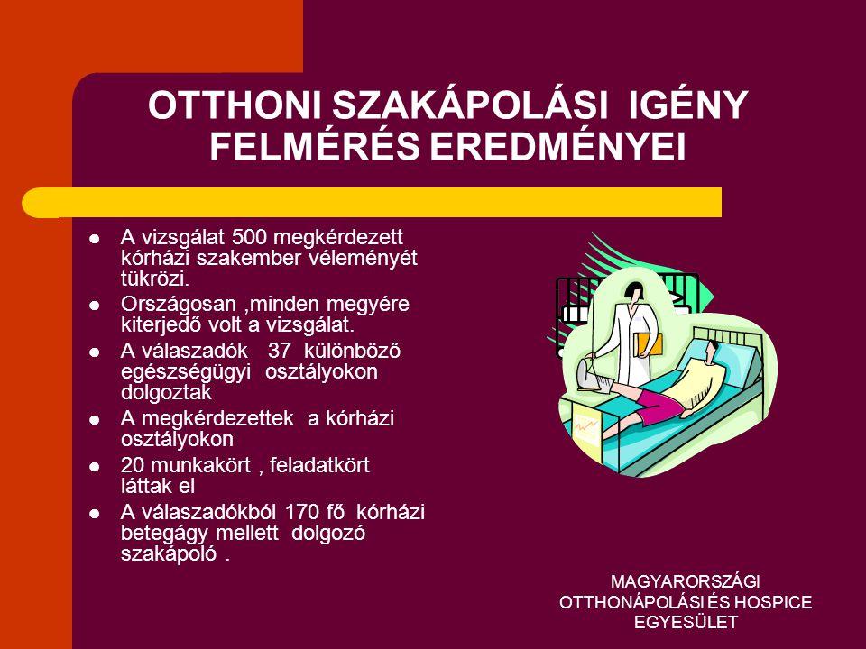OTTHONI SZAKÁPOLÁSI IGÉNY FELMÉRÉS EREDMÉNYEI