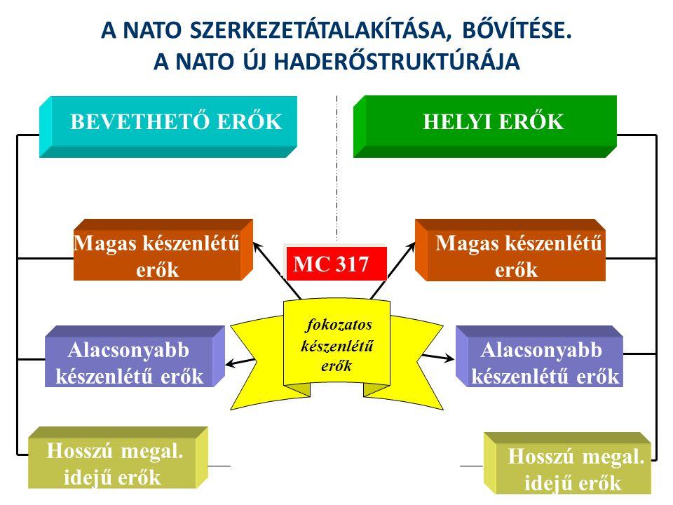 A NATO SZERKEZETÁTALAKÍTÁSA, BŐVÍTÉSE. A NATO ÚJ HADERŐSTRUKTÚRÁJA